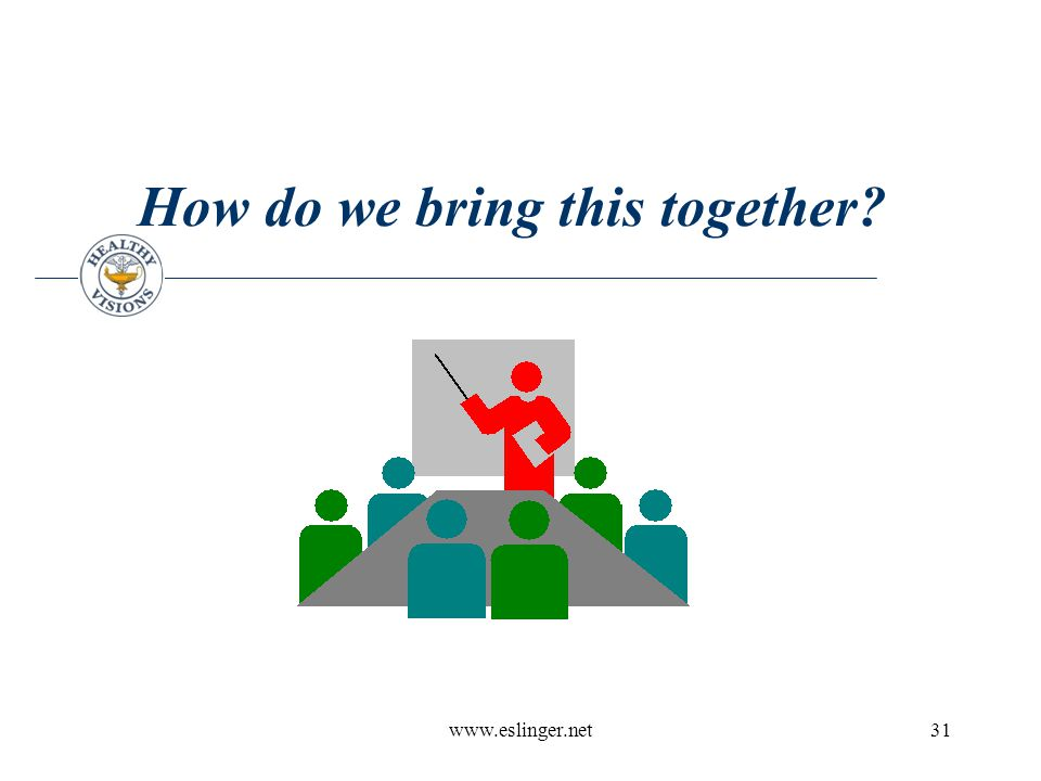 www.eslinger.net31 How do we bring this together