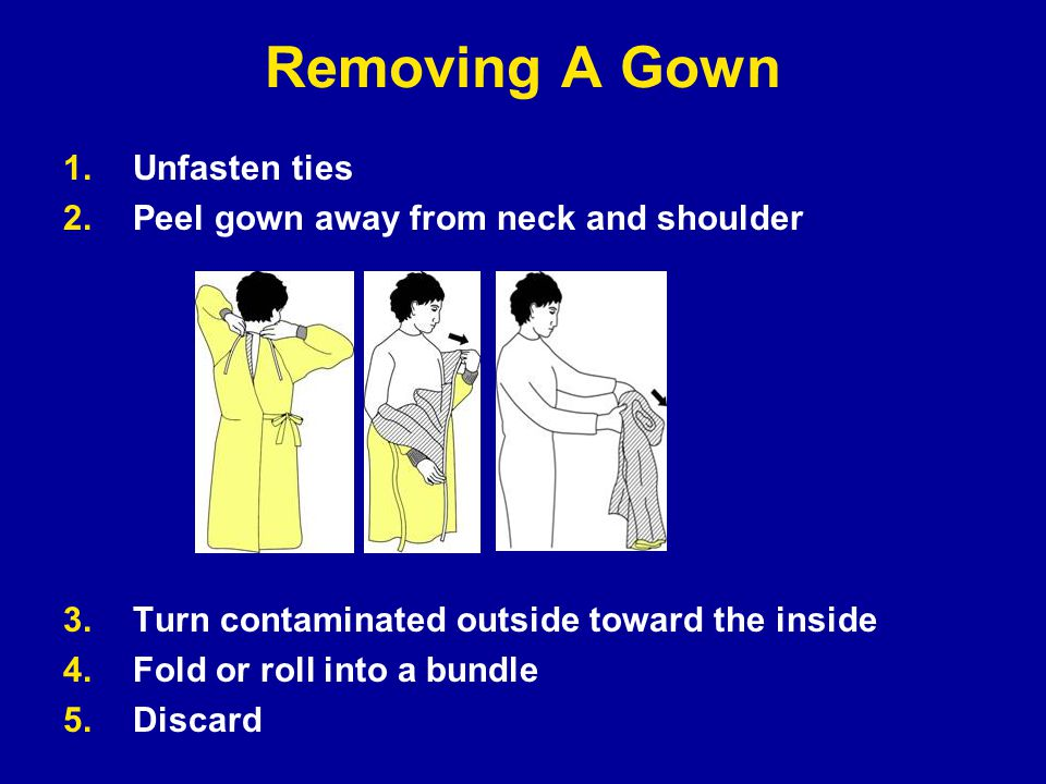 Removing A Gown 1.Unfasten ties 2.Peel gown away from neck and shoulder 3.Turn contaminated outside toward the inside 4.Fold or roll into a bundle 5.Discard