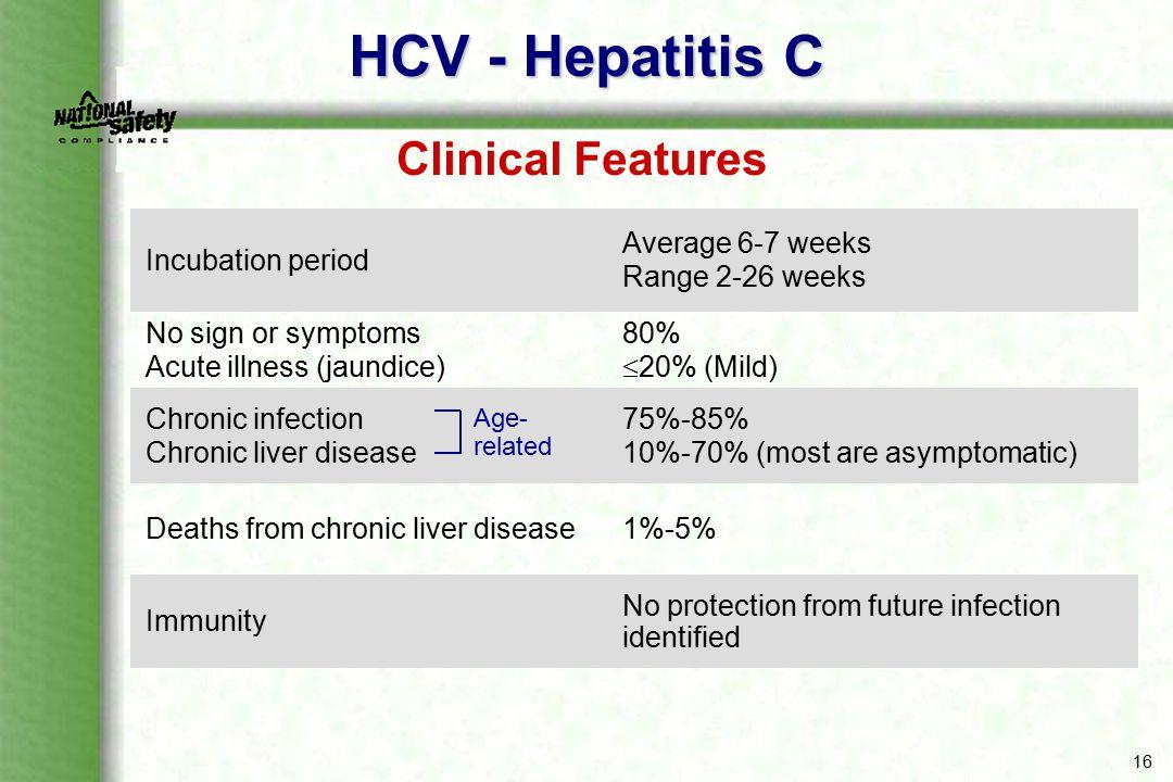 16 HCV - Hepatitis C Incubation period Average 6-7 weeks Range 2-26 weeks No sign or symptoms Acute illness (jaundice) 80%  20% (Mild) Chronic infect