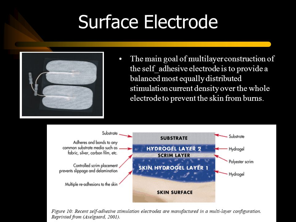 Surface Electrode The main goal of multilayer construction of the self_adhesive electrode is to provide a balanced most equally distributed stimulation current density over the whole electrode to prevent the skin from burns.