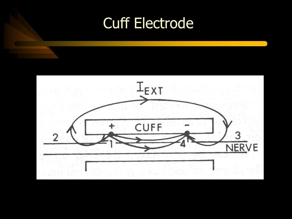 Cuff Electrode