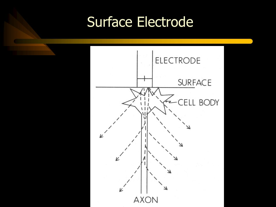 Surface Electrode