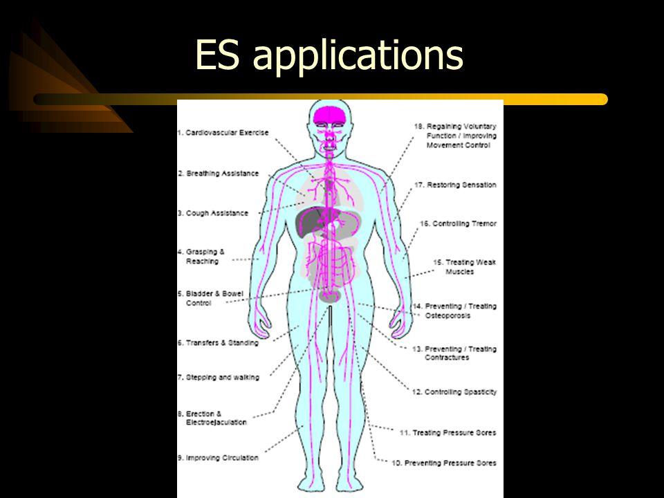 ES applications