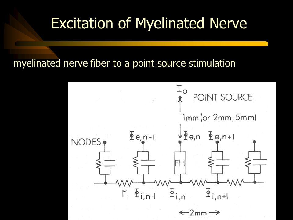 Excitation of Myelinated Nerve myelinated nerve fiber to a point source stimulation