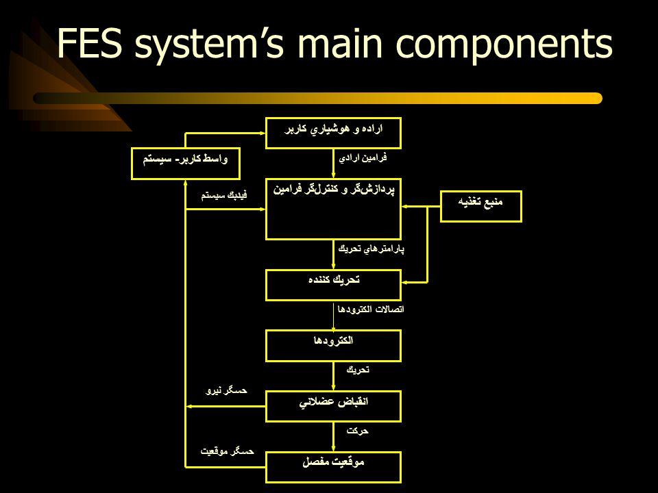 FES system's main components فيدبك سيستم اراده و هوشياري كاربر فرامين ارادي پردازشگر و كنترلگر فرامين منبع تغذيه پارامترهاي تحريك تحريك كننده الكترو