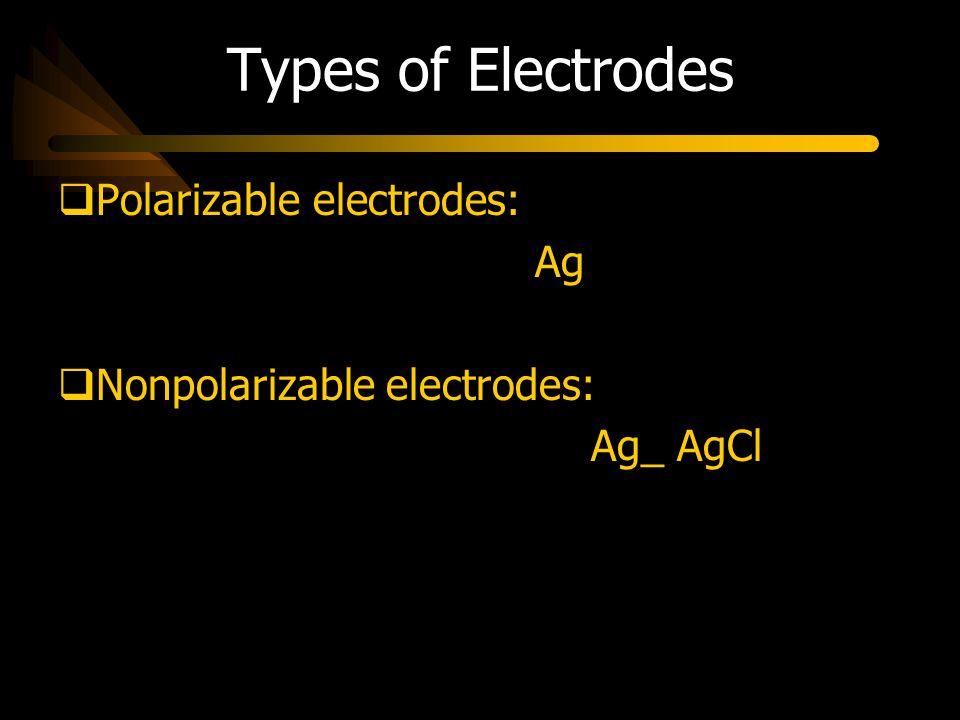 Types of Electrodes  Polarizable electrodes: Ag  Nonpolarizable electrodes: Ag_ AgCl