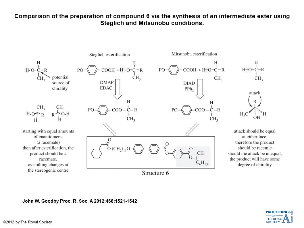 Comparison of the preparation of compound 6 via the synthesis of an intermediate ester using Steglich and Mitsunobu conditions.