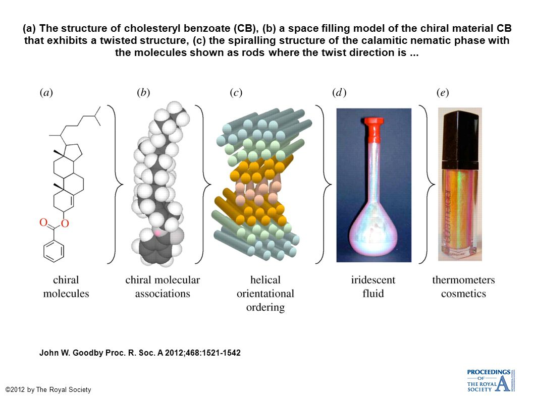 (a) The structure of cholesteryl benzoate (CB), (b) a space filling model of the chiral material CB that exhibits a twisted structure, (c) the spiralling structure of the calamitic nematic phase with the molecules shown as rods where the twist direction is...