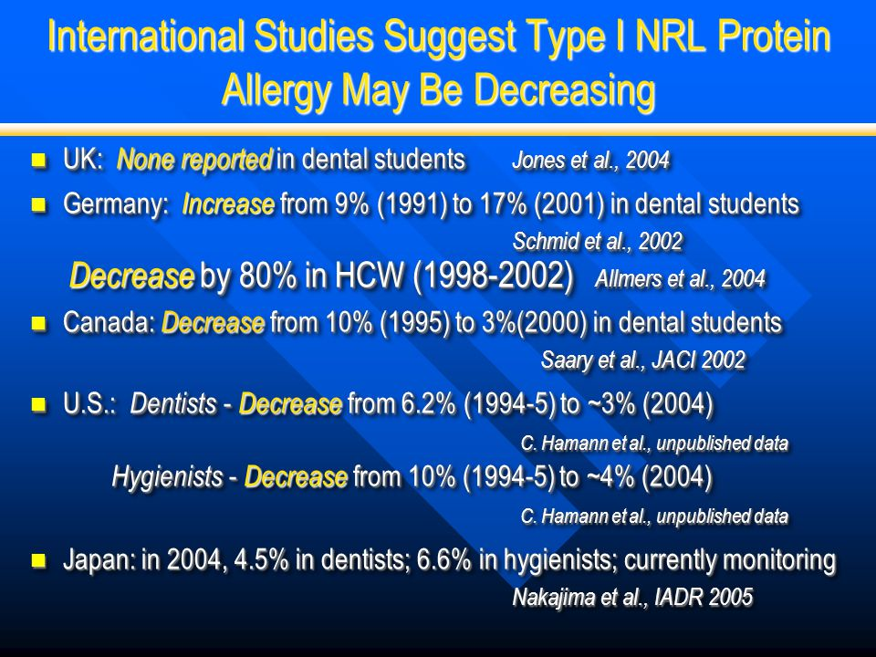 International Studies Suggest Type I NRL Protein Allergy May Be Decreasing UK: None reported in dental students Jones et al., 2004 UK: None reported i