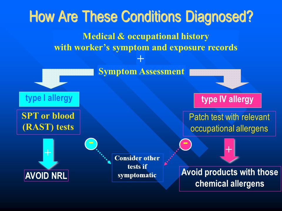 + How Are These Conditions Diagnosed? Medical & occupational history with worker's symptom and exposure records Symptom Assessment type I allergy type