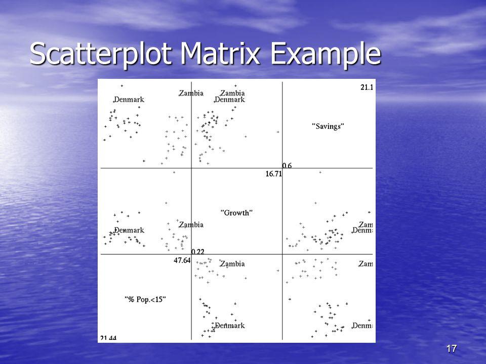 17 Scatterplot Matrix Example