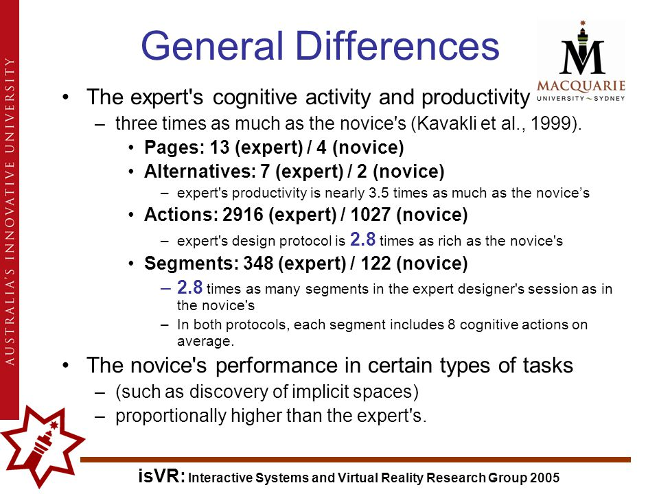 isVR: Interactive Systems and Virtual Reality Research Group 2005 General Differences The expert s cognitive activity and productivity –three times as much as the novice s (Kavakli et al., 1999).