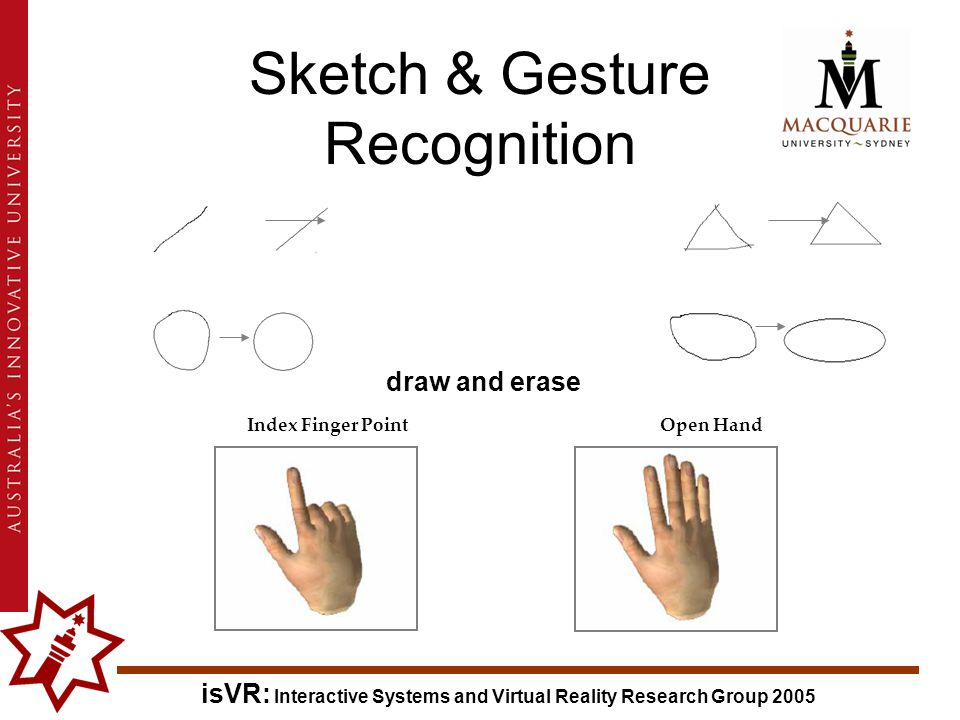 isVR: Interactive Systems and Virtual Reality Research Group 2005 Index Finger PointOpen Hand Sketch & Gesture Recognition draw and erase