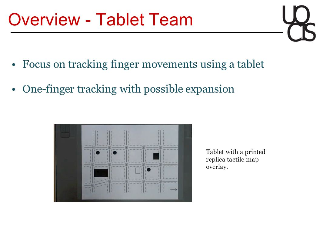 Overview - Tablet Team Focus on tracking finger movements using a tablet One-finger tracking with possible expansion Tablet with a printed replica tac