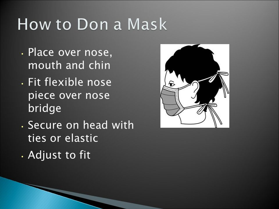 Place over nose, mouth and chin Fit flexible nose piece over nose bridge Secure on head with ties or elastic Adjust to fit