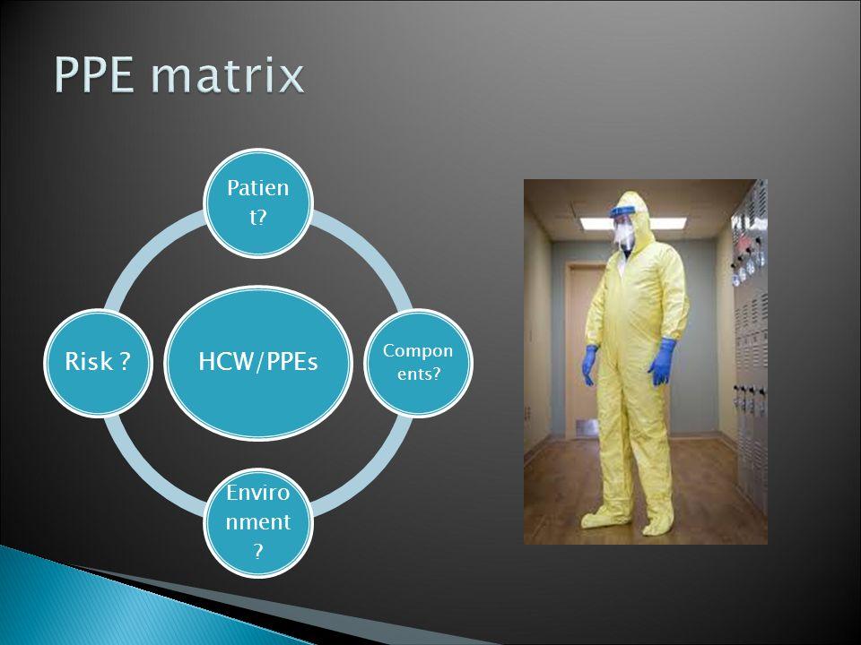 HCW/PPEs Patien t? Compon ents? Enviro nment ? Risk ?
