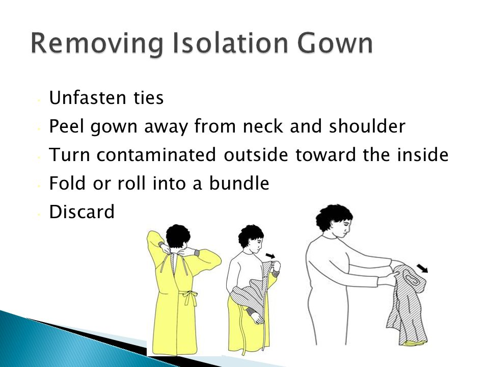 Unfasten ties Peel gown away from neck and shoulder Turn contaminated outside toward the inside Fold or roll into a bundle Discard