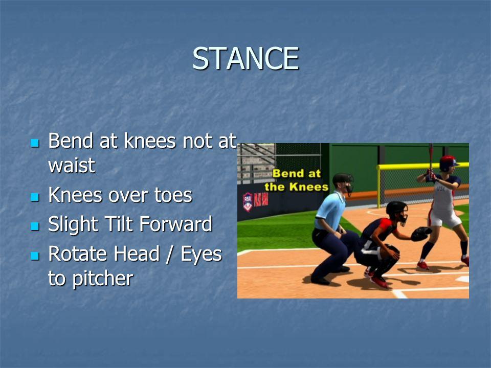 STANCE Bend at knees not at waist Bend at knees not at waist Knees over toes Knees over toes Slight Tilt Forward Slight Tilt Forward Rotate Head / Eyes to pitcher Rotate Head / Eyes to pitcher