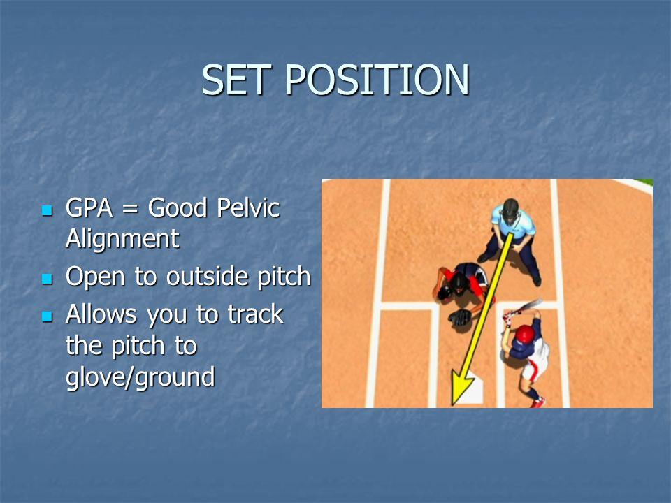 SET POSITION GPA = Good Pelvic Alignment GPA = Good Pelvic Alignment Open to outside pitch Open to outside pitch Allows you to track the pitch to glove/ground Allows you to track the pitch to glove/ground