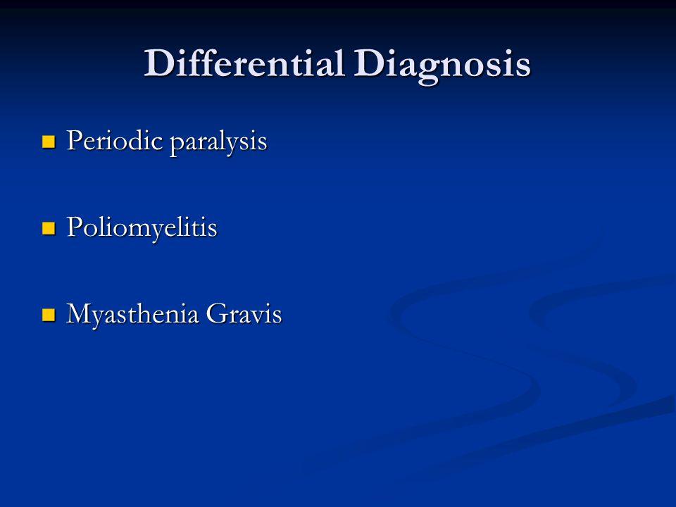 Differential Diagnosis Periodic paralysis Periodic paralysis Poliomyelitis Poliomyelitis Myasthenia Gravis Myasthenia Gravis