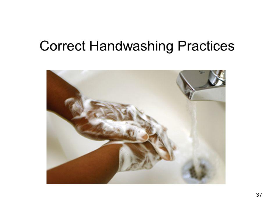 Correct Handwashing Practices 37