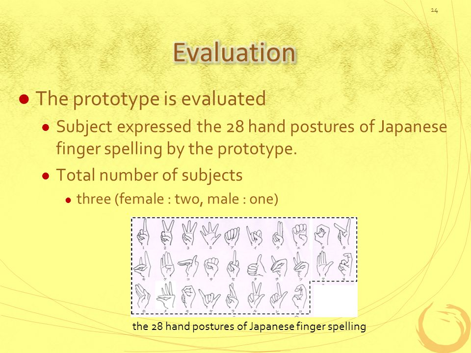 The prototype is evaluated Subject expressed the 28 hand postures of Japanese finger spelling by the prototype.