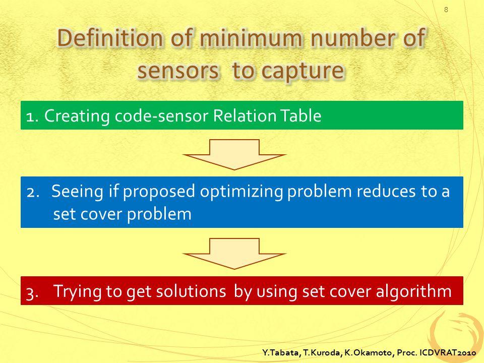 9 1.Creating code-sensor Relation Table Given hand postures Code:α Code:β Code:γ Fully furnished data-glove Code-sensor relation table
