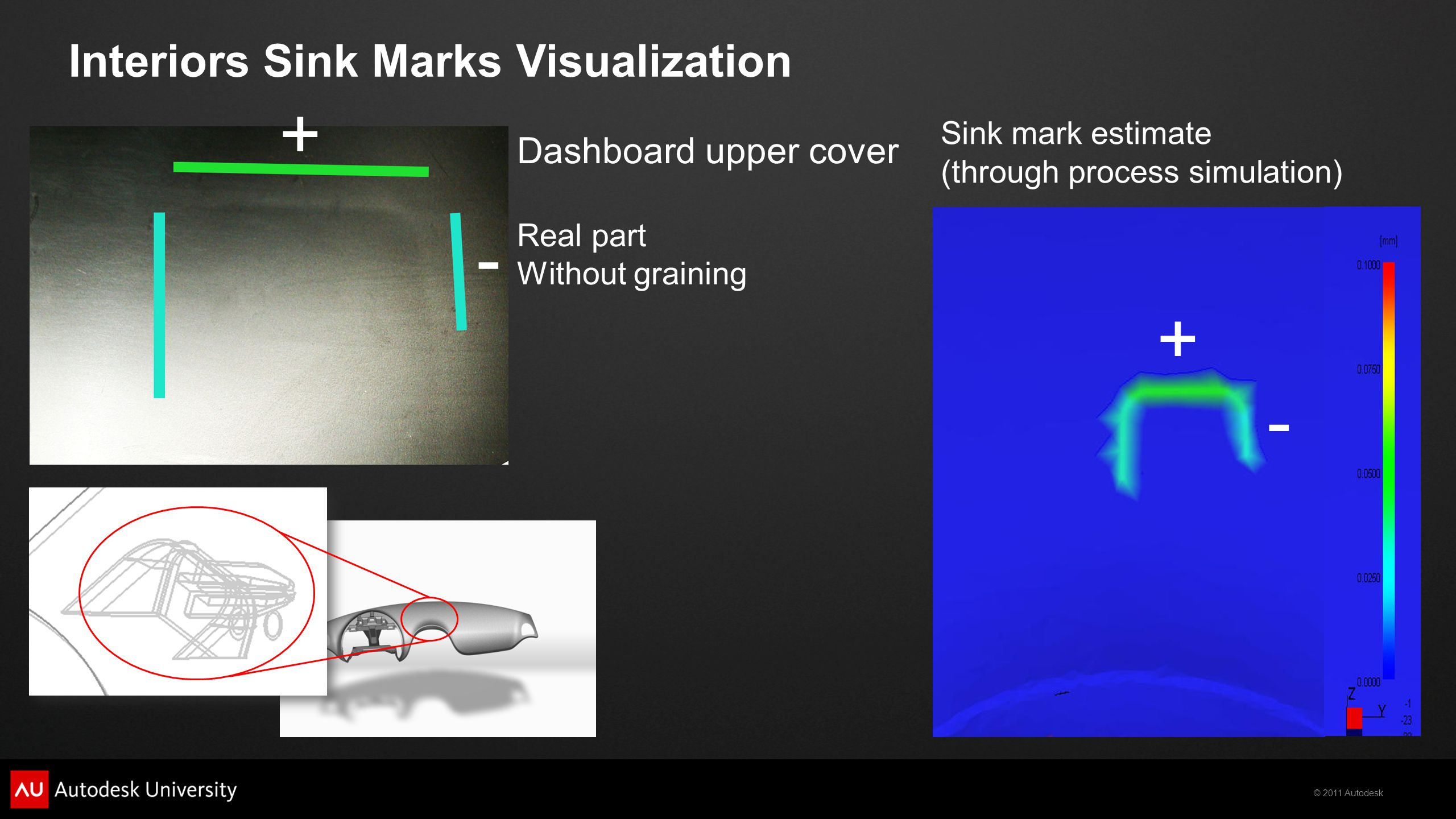 © 2011 Autodesk - + + - Sink mark estimate (through process simulation) Dashboard upper cover Real part Without graining Interiors Sink Marks Visualiz