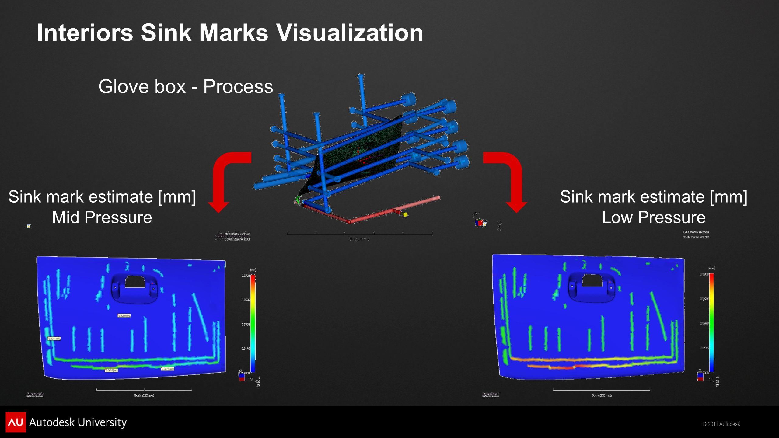 © 2011 Autodesk Glove box - Process Sink mark estimate [mm] Mid Pressure Sink mark estimate [mm] Low Pressure Interiors Sink Marks Visualization