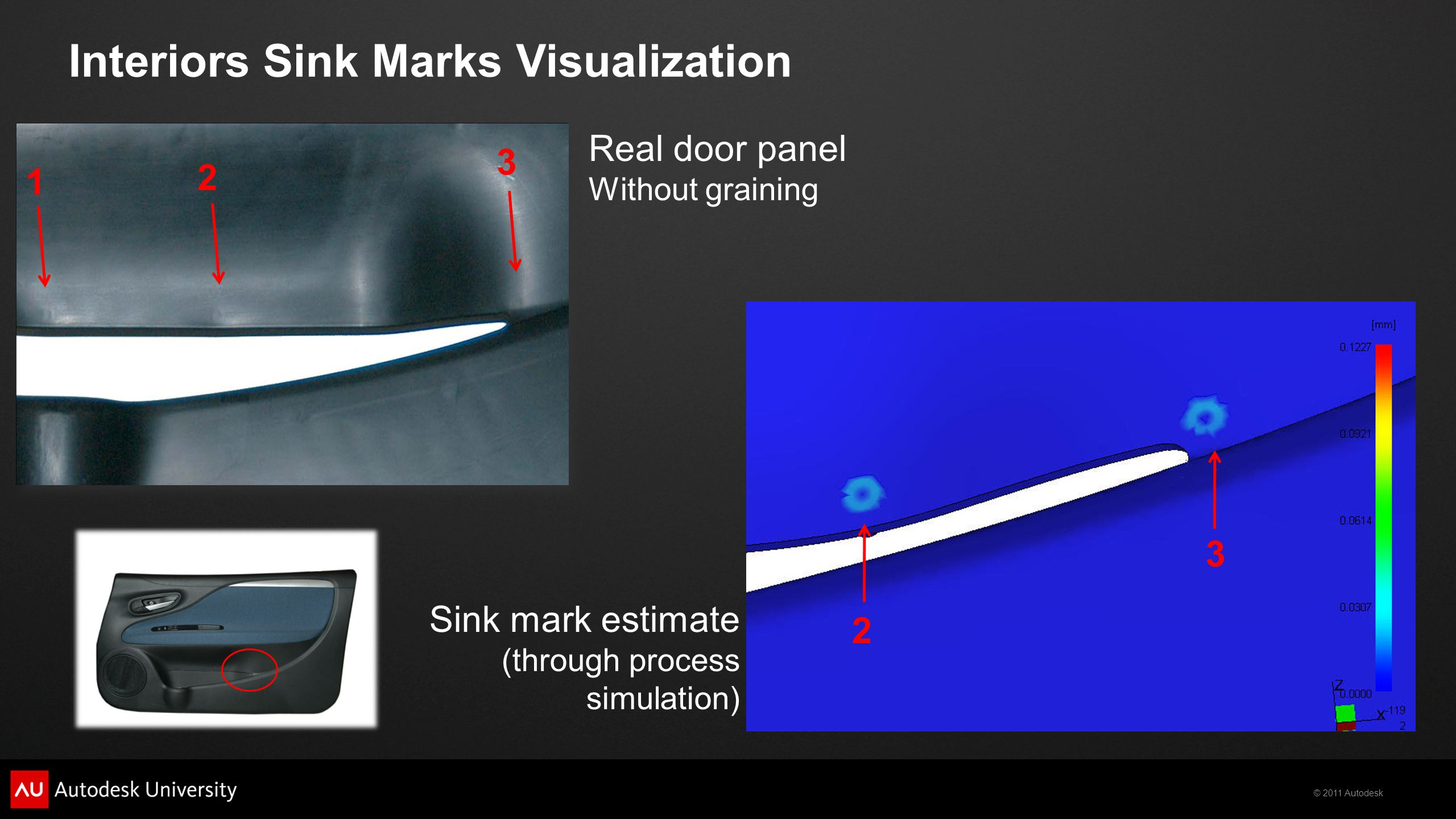 © 2011 Autodesk 2 3 1 2 3 Real door panel Without graining Sink mark estimate (through process simulation) Interiors Sink Marks Visualization