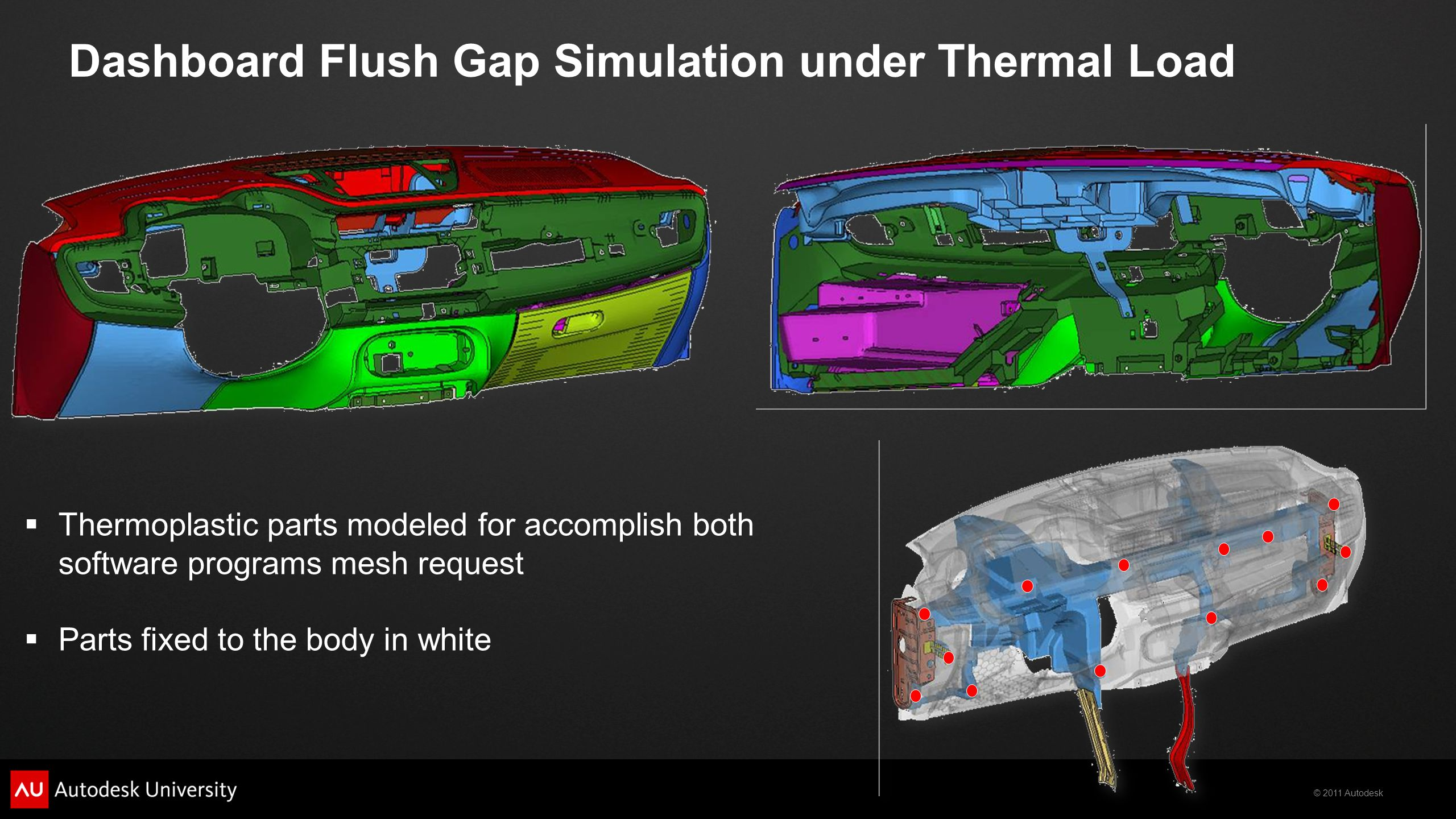 © 2011 Autodesk Dashboard Flush Gap Simulation under Thermal Load  Thermoplastic parts modeled for accomplish both software programs mesh request  P