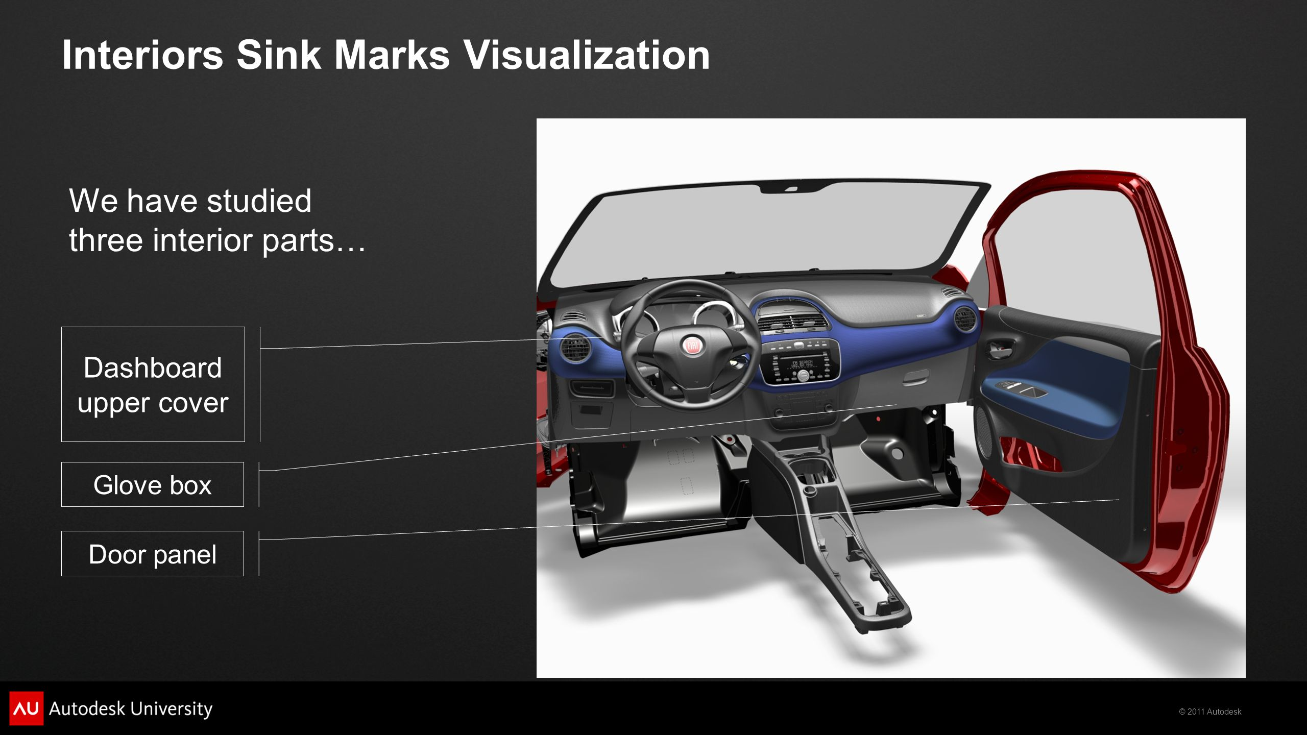 © 2011 Autodesk Interiors Sink Marks Visualization We have studied three interior parts… Door panel Glove box Dashboard upper cover