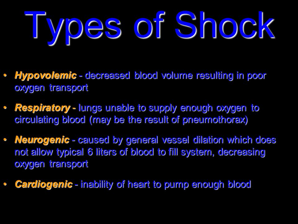 Hypovolemic - decreased blood volume resulting in poor oxygen transportHypovolemic - decreased blood volume resulting in poor oxygen transport Respiratory - lungs unable to supply enough oxygen to circulating blood (may be the result of pneumothorax)Respiratory - lungs unable to supply enough oxygen to circulating blood (may be the result of pneumothorax) Neurogenic - caused by general vessel dilation which does not allow typical 6 liters of blood to fill system, decreasing oxygen transportNeurogenic - caused by general vessel dilation which does not allow typical 6 liters of blood to fill system, decreasing oxygen transport Cardiogenic - inability of heart to pump enough bloodCardiogenic - inability of heart to pump enough blood Types of Shock