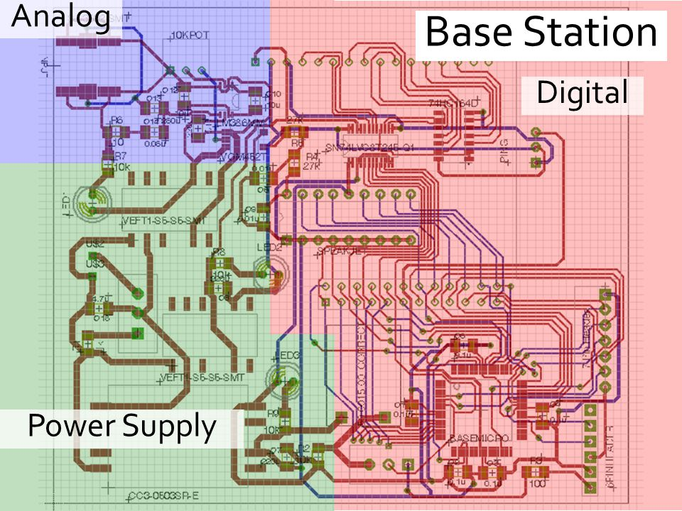 Digital Analog Power Supply Base Station