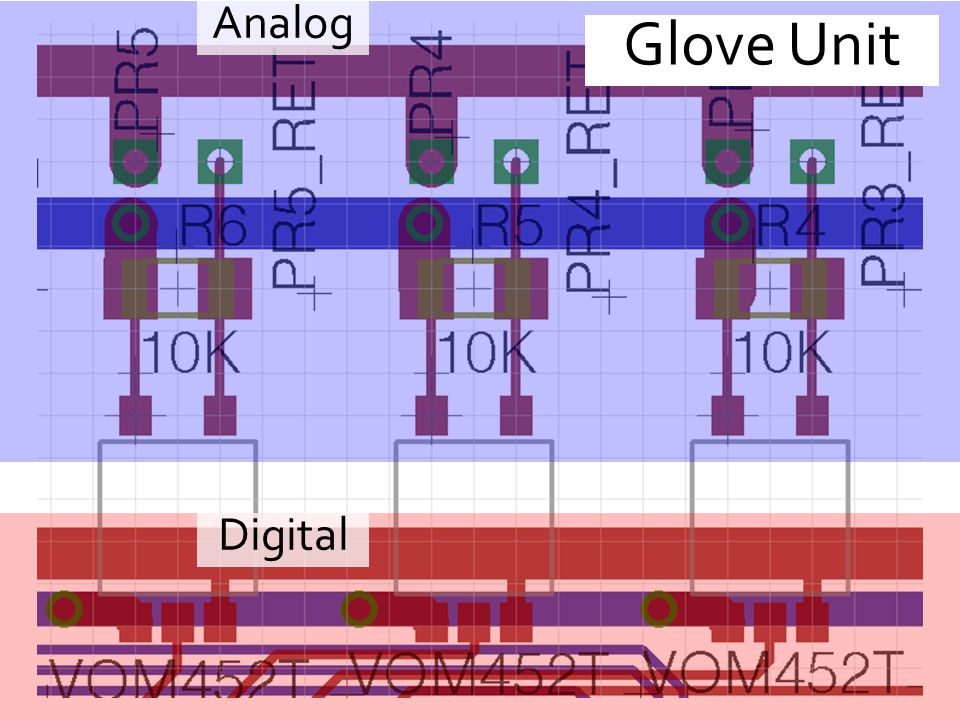 Glove Unit Digital Analog