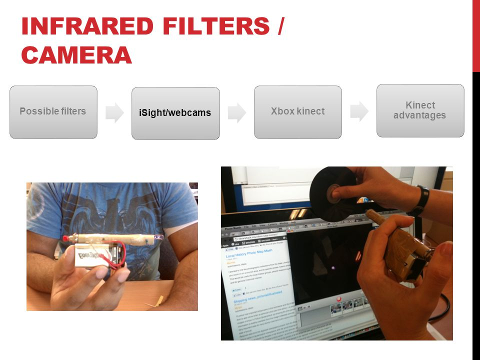 Possible filtersiSight/webcamsXbox kinect Kinect advantages