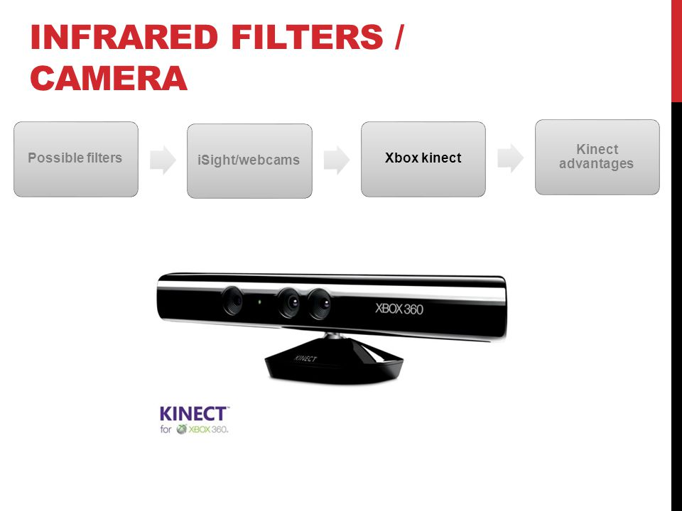 INFRARED FILTERS / CAMERA Possible filtersiSight/webcamsXbox kinect Kinect advantages