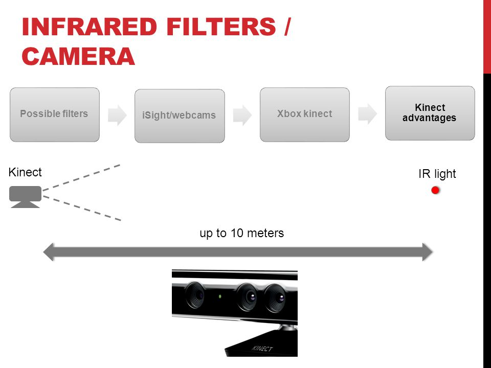 up to 10 meters IR light Kinect INFRARED FILTERS / CAMERA Possible filtersiSight/webcamsXbox kinect Kinect advantages