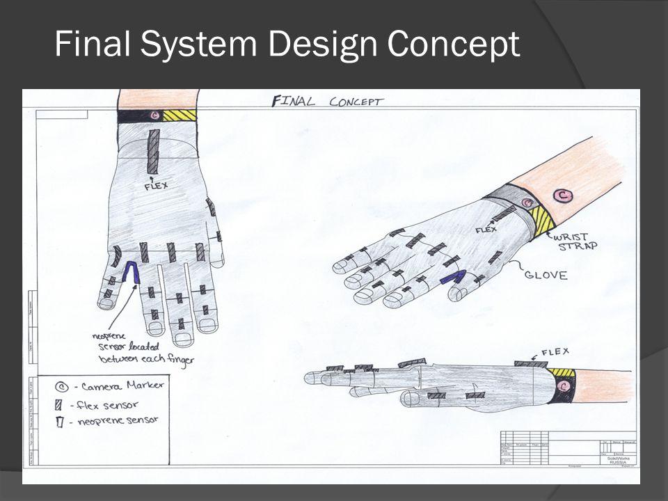 Final System Design Concept