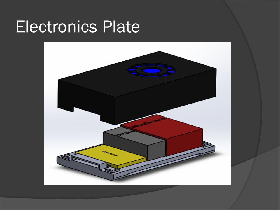 Electronics Plate