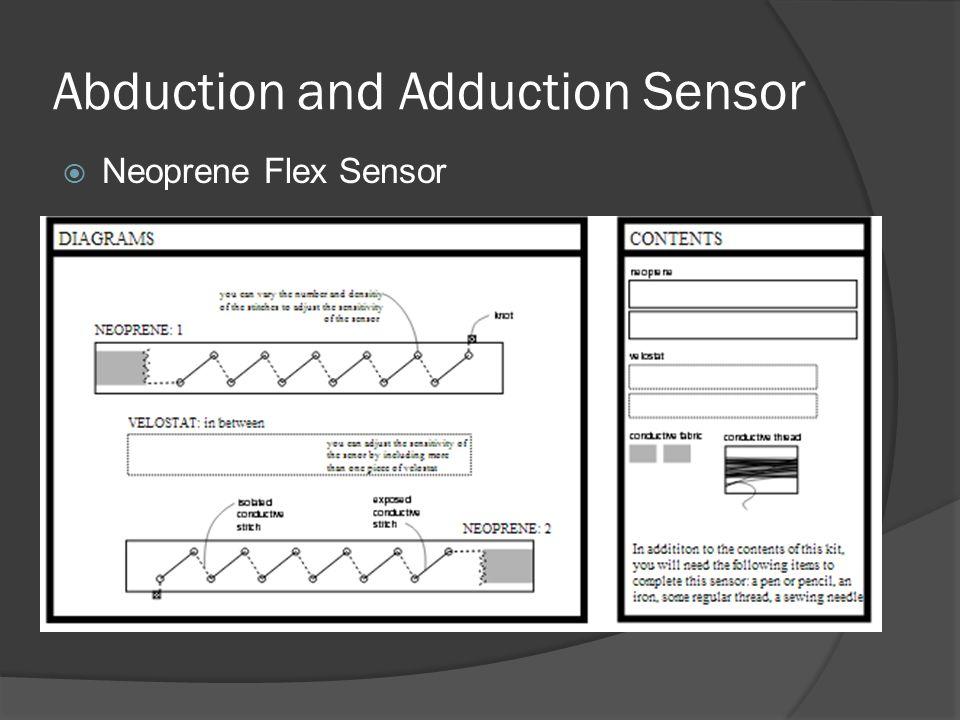 Abduction and Adduction Sensor  Neoprene Flex Sensor