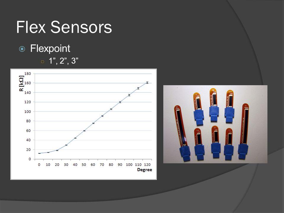 Flex Sensors  Flexpoint ○ 1 , 2 , 3