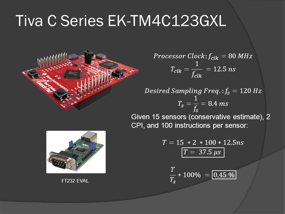 Tiva C Series EK-TM4C123GXL FT232 EVAL