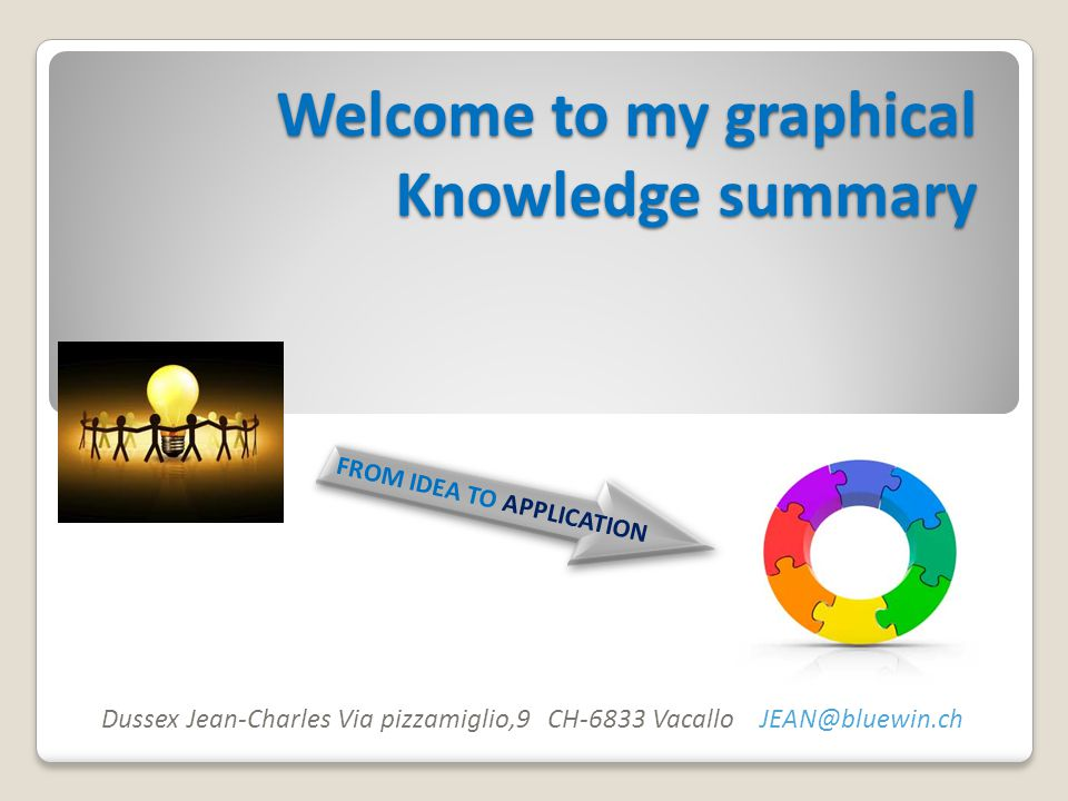 Welcome to my graphical Knowledge summary Dussex Jean-Charles Via pizzamiglio,9 CH-6833 Vacallo JEAN@bluewin.ch FROM IDEA TO APPLICATION