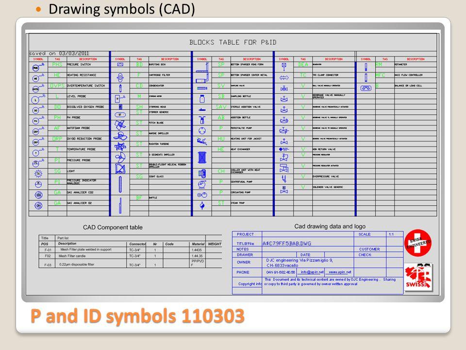 P and ID symbols 110303 Drawing symbols (CAD)