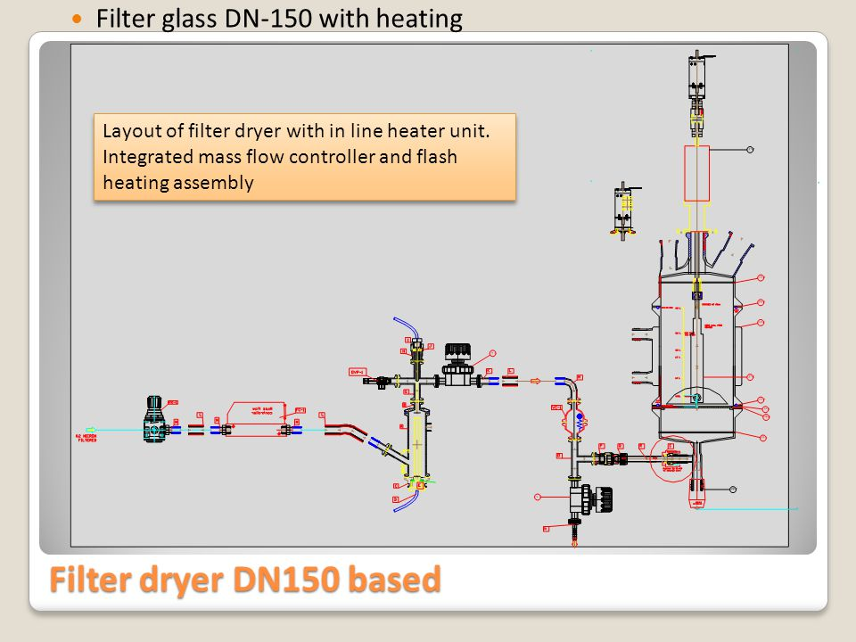Filter dryer DN150 based Filter glass DN-150 with heating Layout of filter dryer with in line heater unit.