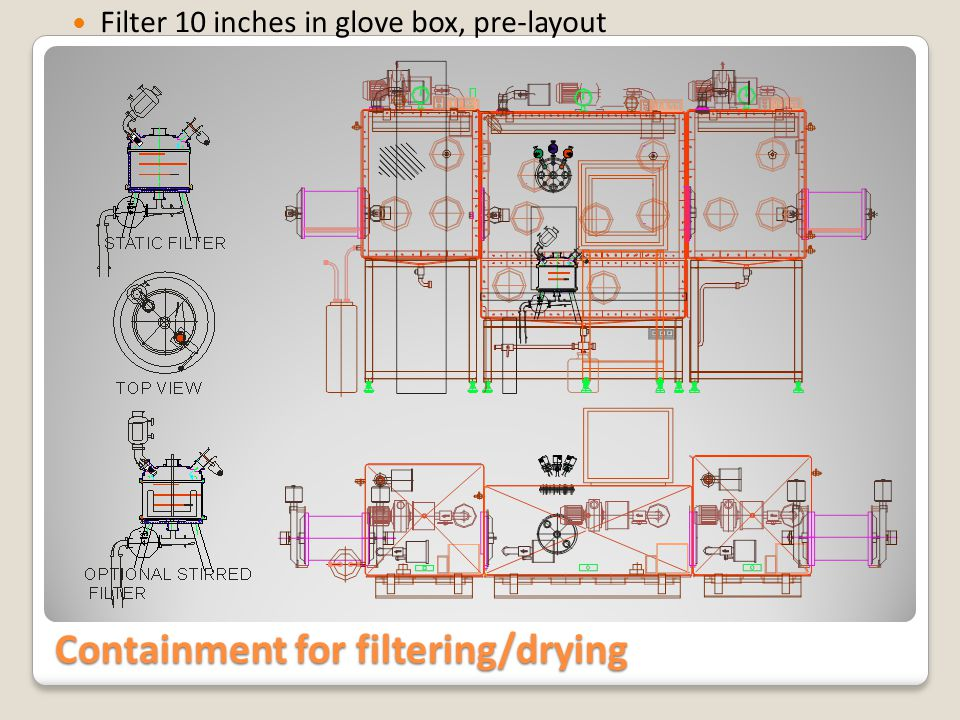 Containment for filtering/drying Filter 10 inches in glove box, pre-layout