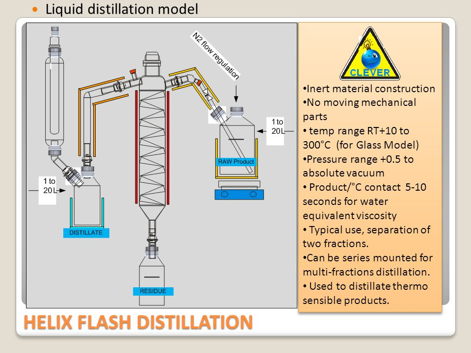HELIX FLASH DISTILLATION Liquid distillation model Inert material construction No moving mechanical parts temp range RT+10 to 300°C (for Glass Model) Pressure range +0.5 to absolute vacuum Product/°C contact 5-10 seconds for water equivalent viscosity Typical use, separation of two fractions.
