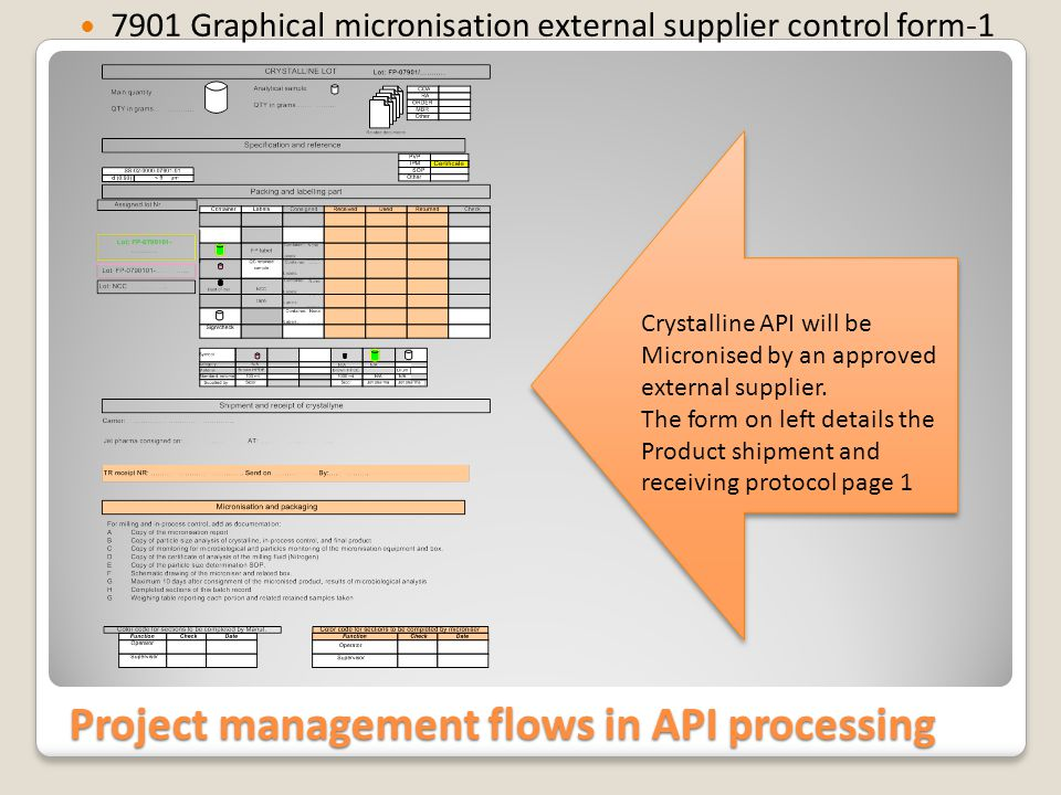Project management flows in API processing 7901 Graphical micronisation external supplier control form-1 Crystalline API will be Micronised by an approved external supplier.
