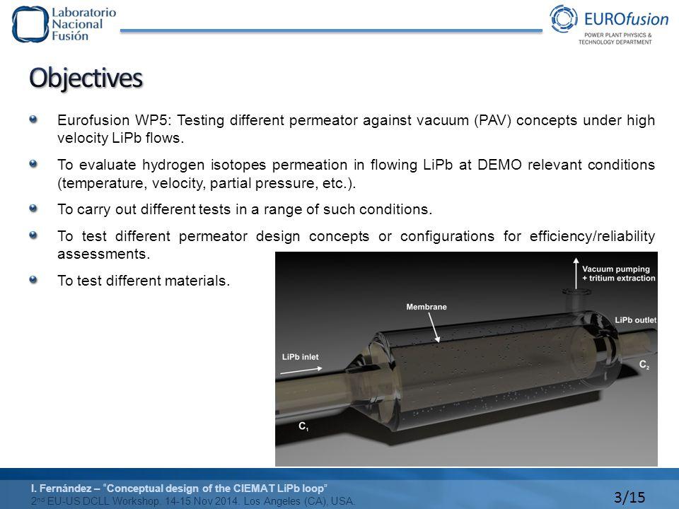 14/15 I.Fernández – Conceptual design of the CIEMAT LiPb loop 2 nd EU-US DCLL Workshop.